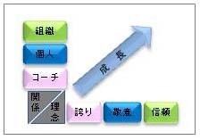 CHSTNロゴ概念.jpg